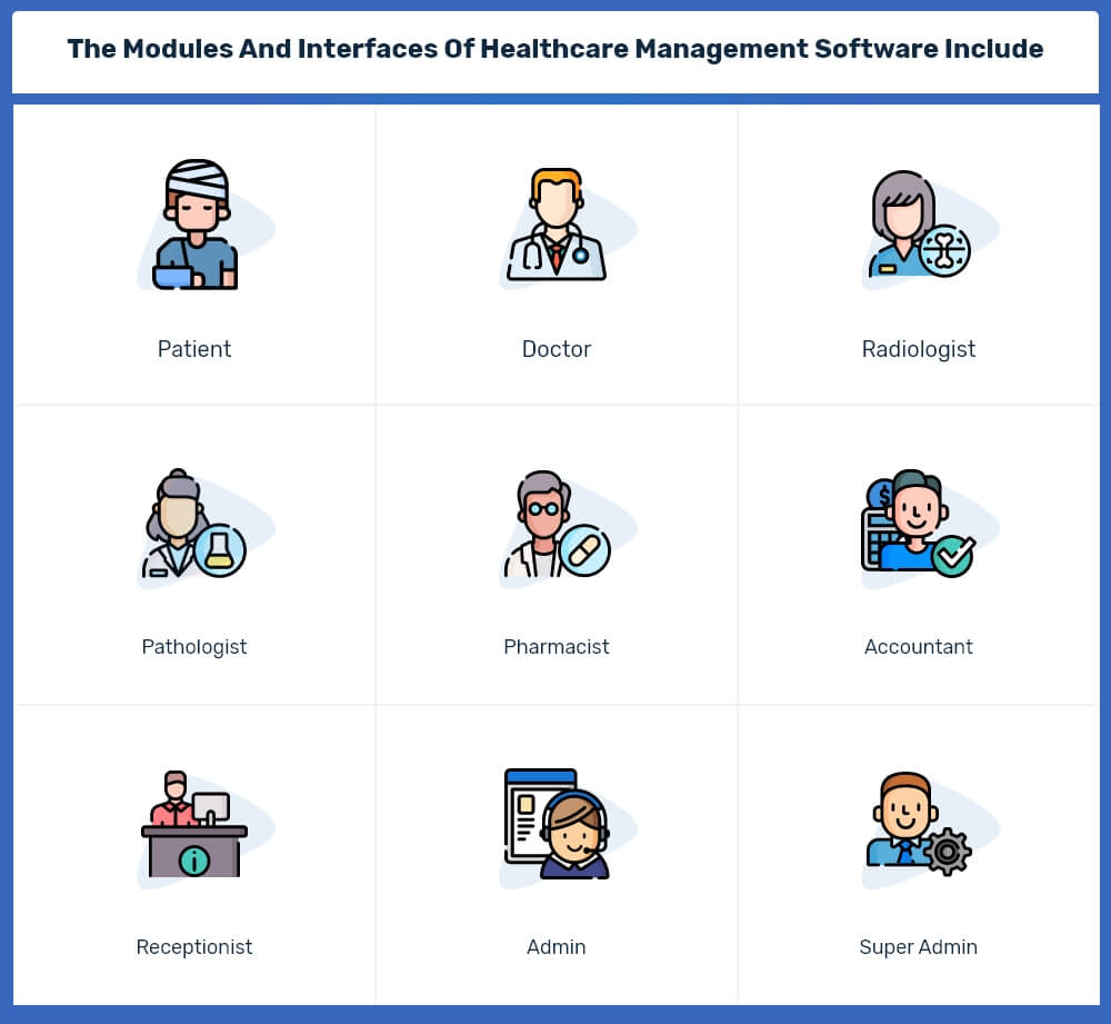 healthcare-management-software-modules