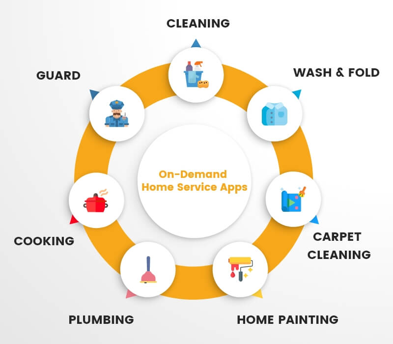 home services mobile app