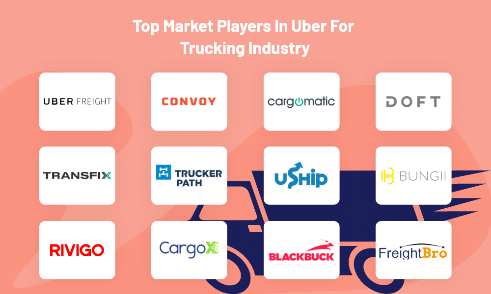 top on-demand trcking apps