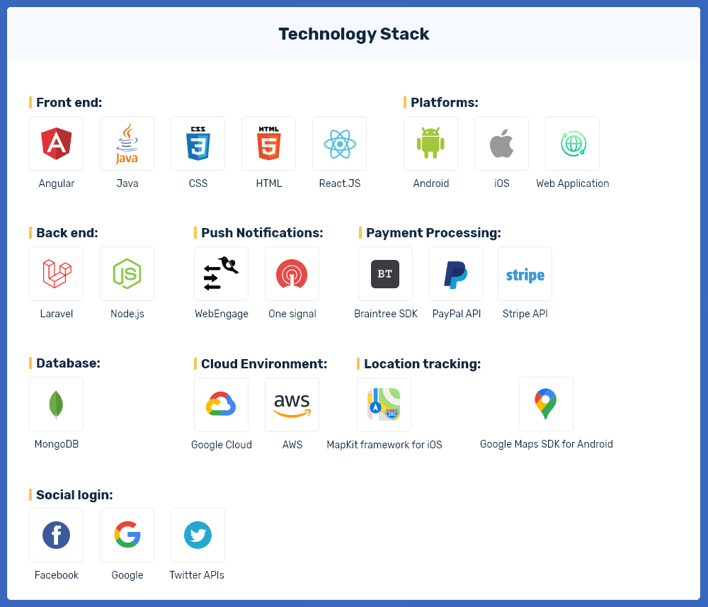 tech-stack